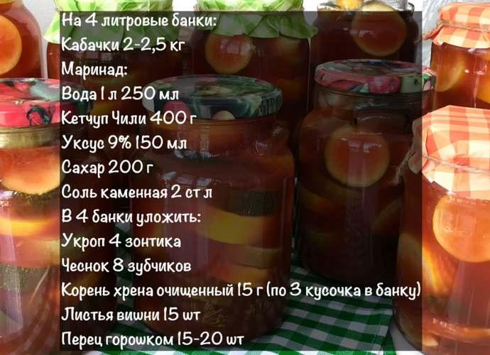 продукты рецепт